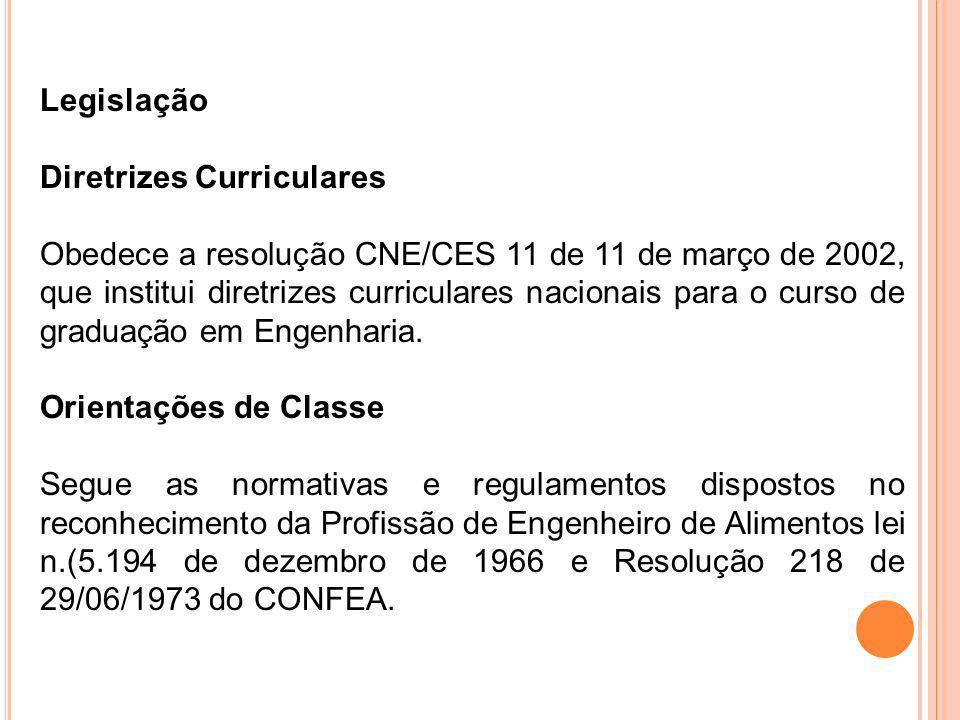 Legislação Diretrizes Curriculares.