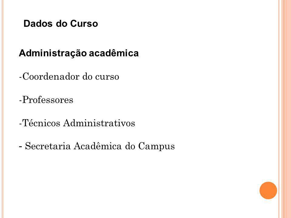 Dados do Curso Administração acadêmica. Coordenador do curso. Professores. Técnicos Administrativos.