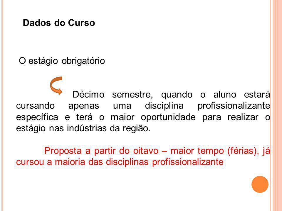 Dados do Curso O estágio obrigatório.