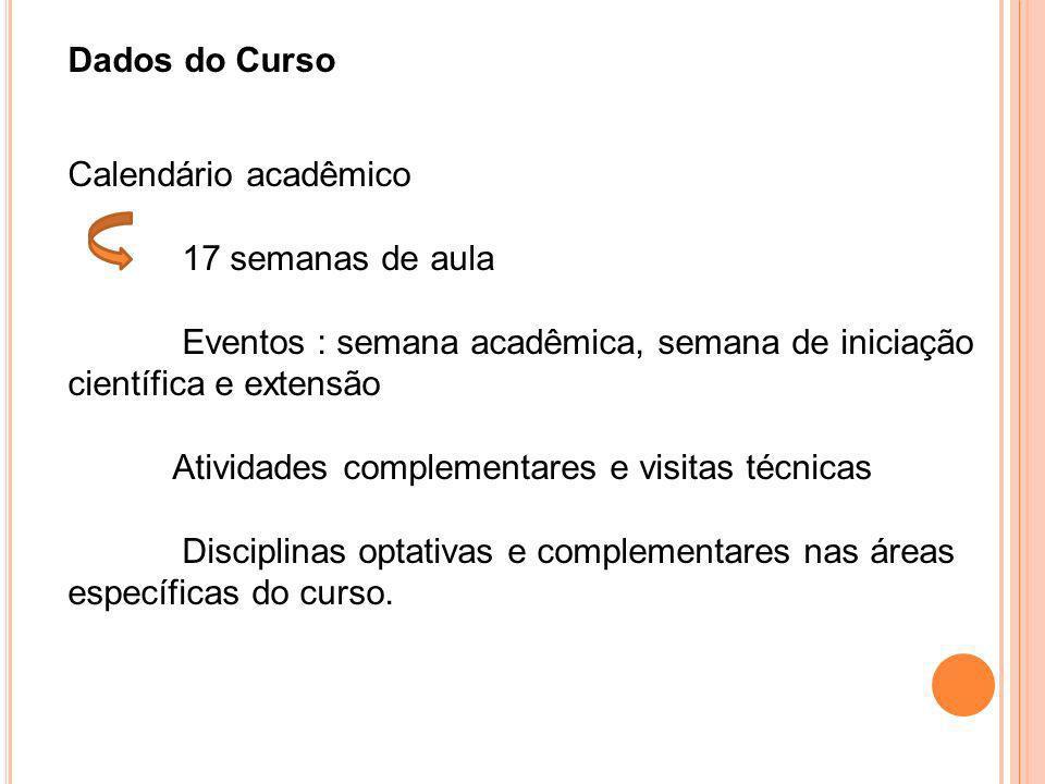 Dados do Curso Calendário acadêmico. 17 semanas de aula. Eventos : semana acadêmica, semana de iniciação científica e extensão.