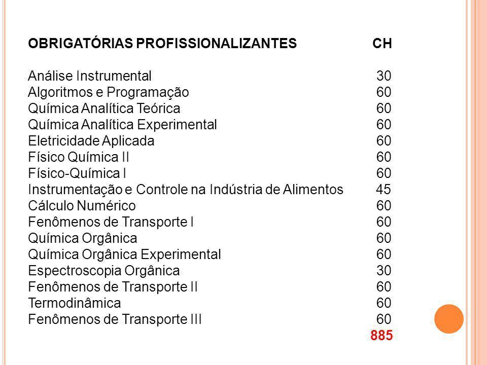 OBRIGATÓRIAS PROFISSIONALIZANTES CH