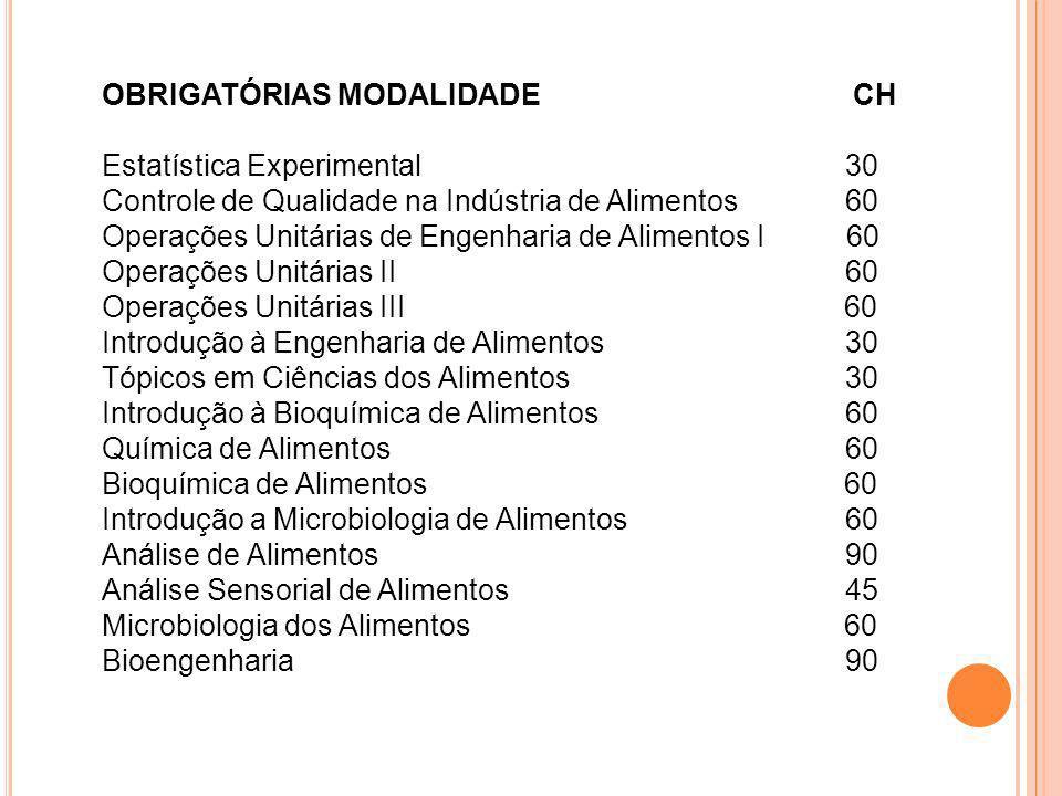 OBRIGATÓRIAS MODALIDADE CH