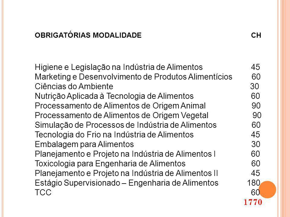 Higiene e Legislação na Indústria de Alimentos 45