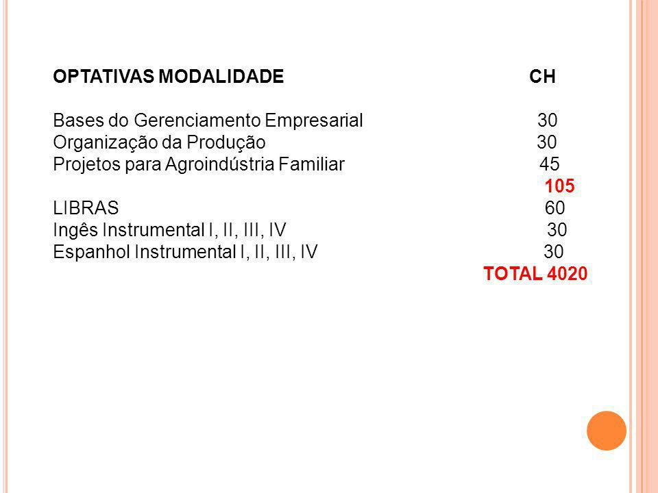 OPTATIVAS MODALIDADE CH
