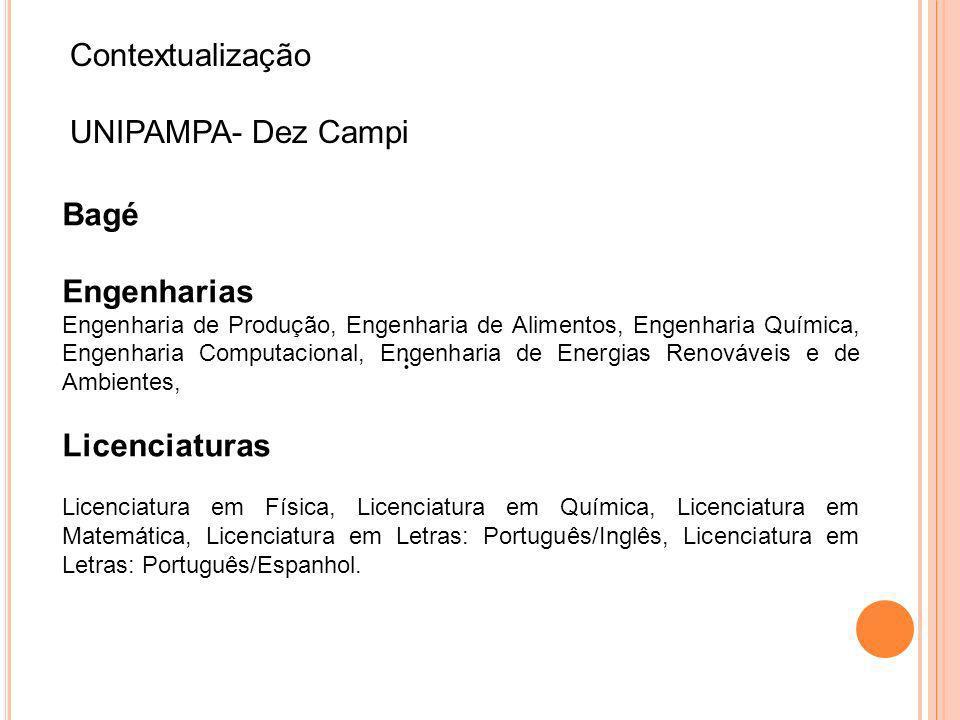 Contextualização UNIPAMPA- Dez Campi Bagé Engenharias Licenciaturas