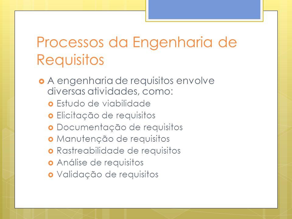 Processos da Engenharia de Requisitos