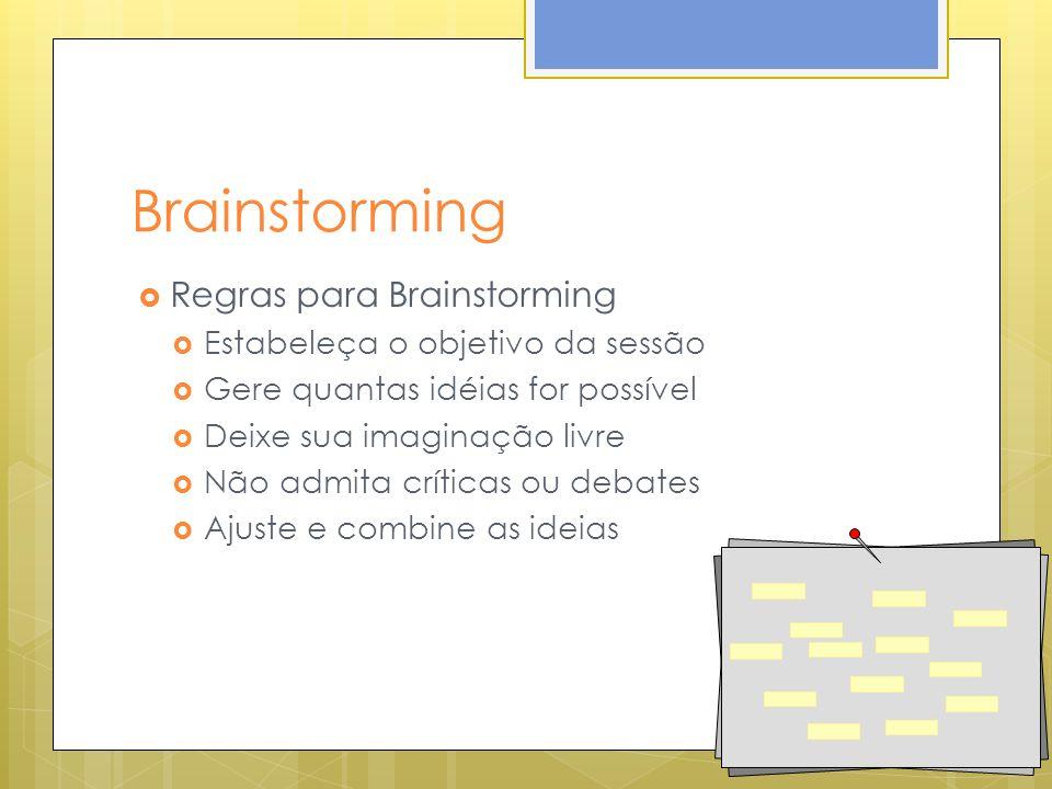 Brainstorming Regras para Brainstorming