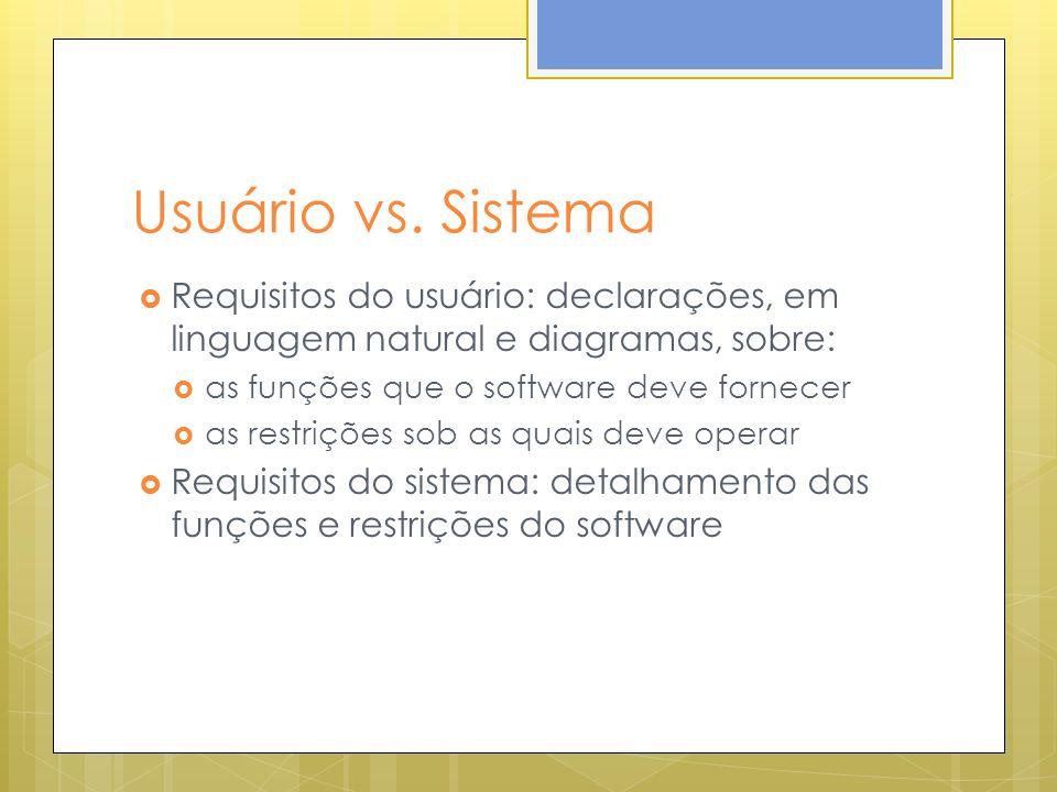 Usuário vs. Sistema Requisitos do usuário: declarações, em linguagem natural e diagramas, sobre: as funções que o software deve fornecer.