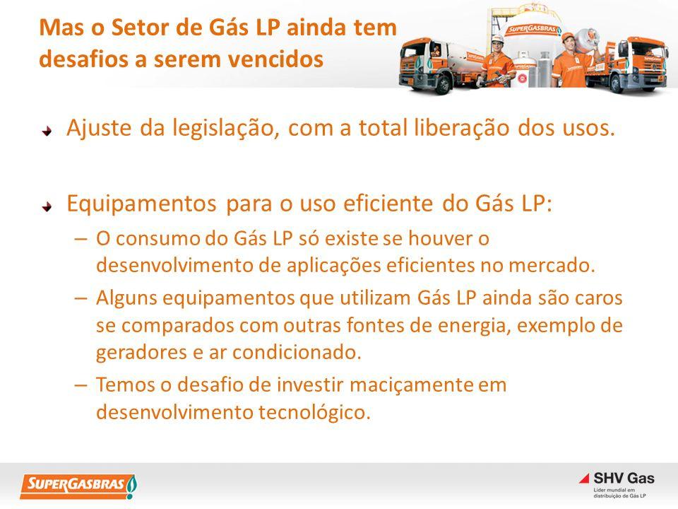 Mas o Setor de Gás LP ainda tem desafios a serem vencidos