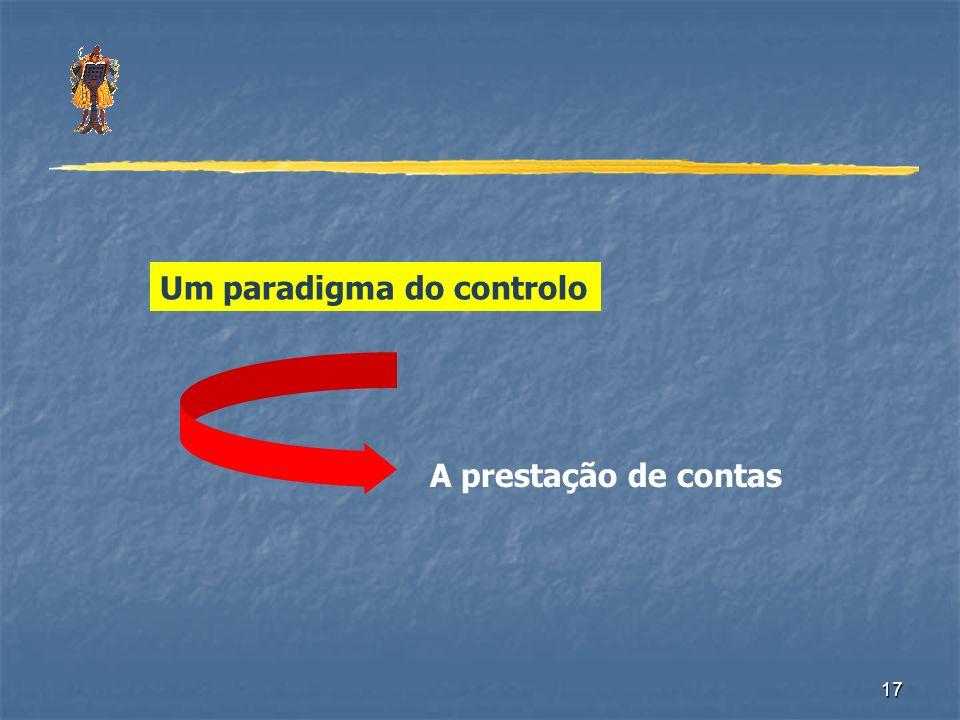 Um paradigma do controlo