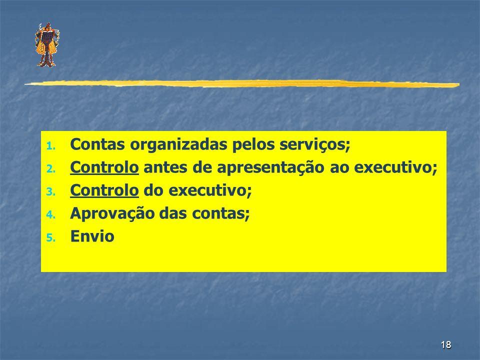 Contas organizadas pelos serviços;