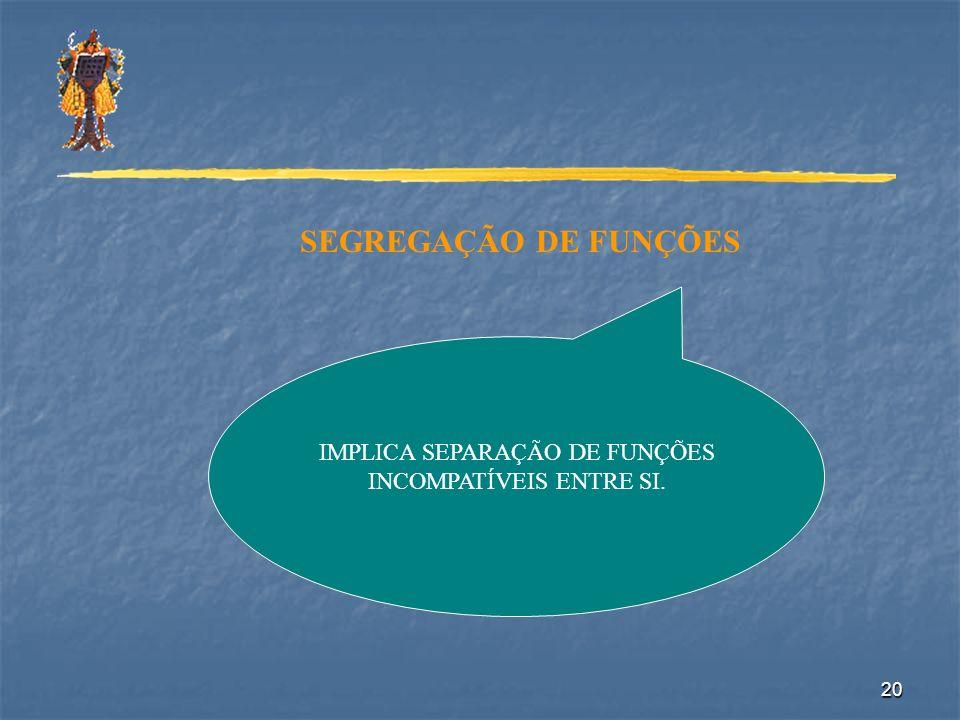 SEGREGAÇÃO DE FUNÇÕES IMPLICA SEPARAÇÃO DE FUNÇÕES