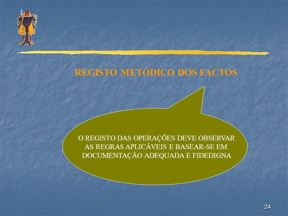 REGISTO METÓDICO DOS FACTOS