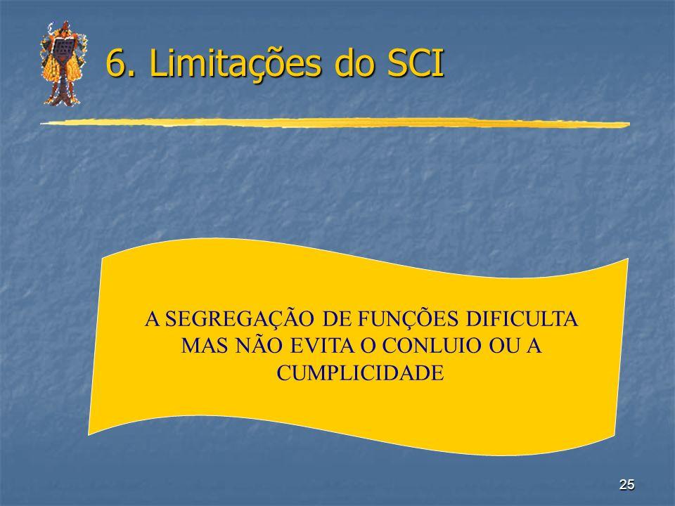 6. Limitações do SCI A SEGREGAÇÃO DE FUNÇÕES DIFICULTA MAS NÃO EVITA O CONLUIO OU A CUMPLICIDADE