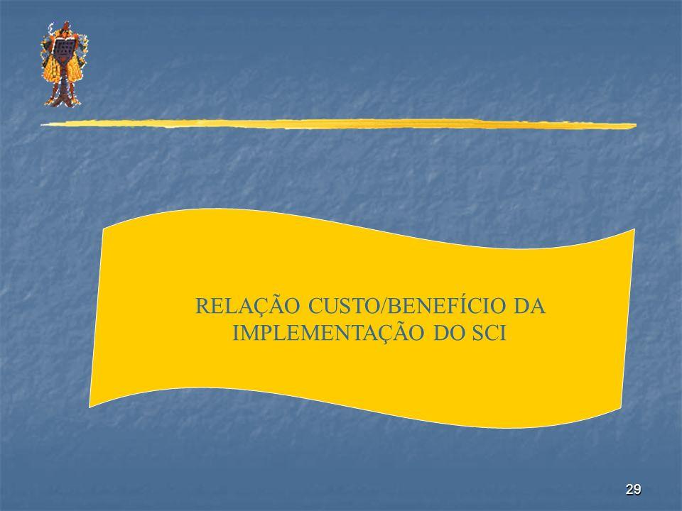 RELAÇÃO CUSTO/BENEFÍCIO DA IMPLEMENTAÇÃO DO SCI