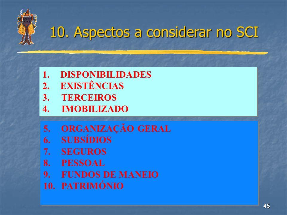 10. Aspectos a considerar no SCI