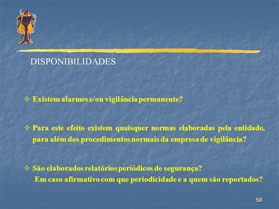 DISPONIBILIDADES Existem alarmes e/ou vigilância permanente