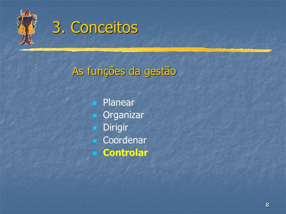 3. Conceitos As funções da gestão Planear Organizar Dirigir Coordenar