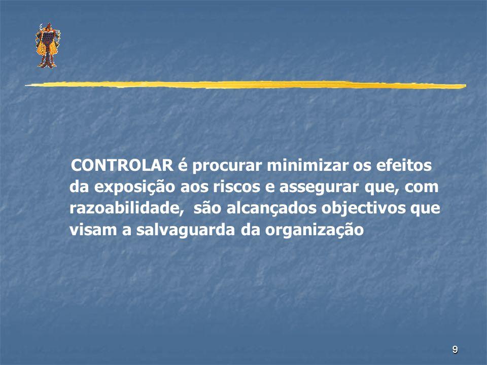 CONTROLAR é procurar minimizar os efeitos