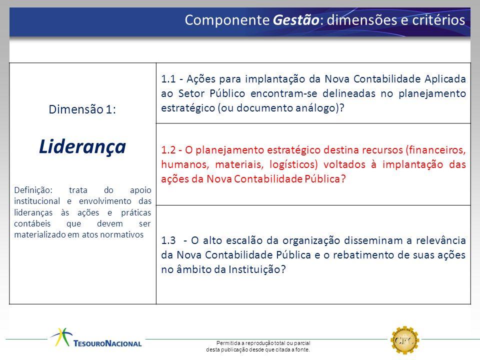 Liderança Componente Gestão: dimensões e critérios Dimensão 1: