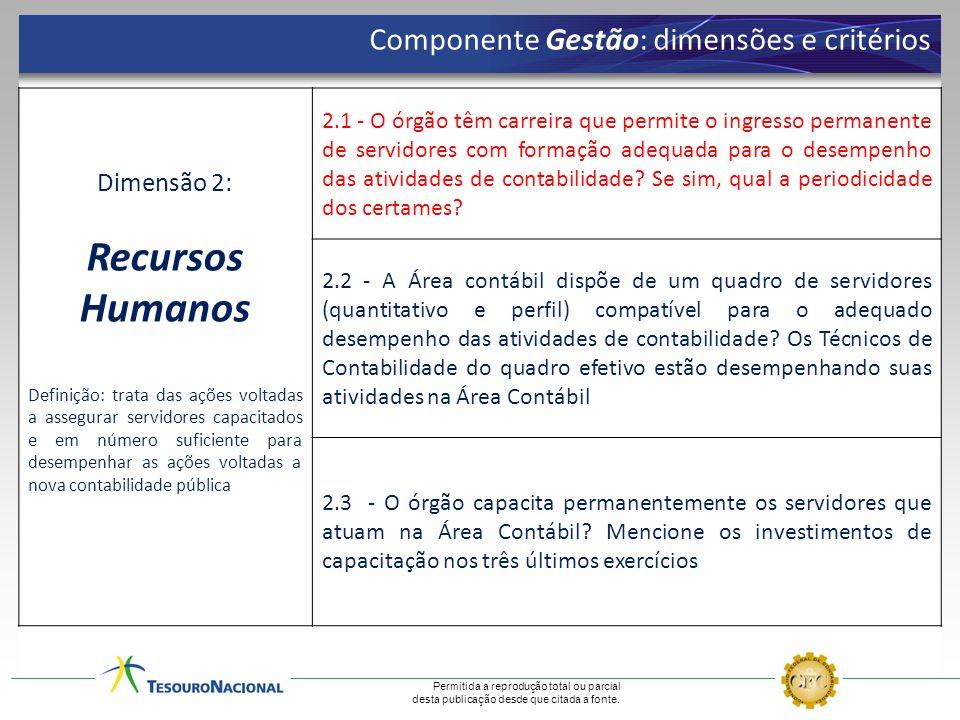 Recursos Humanos Componente Gestão: dimensões e critérios Dimensão 2: