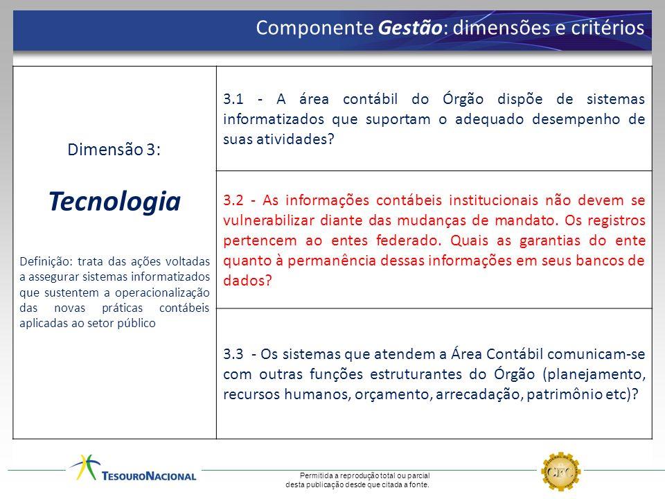 Tecnologia Componente Gestão: dimensões e critérios Dimensão 3: