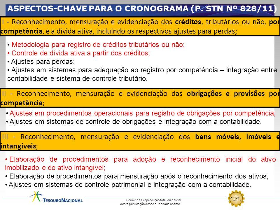 ASPECTOS-CHAVE PARA O CRONOGRAMA (P. STN Nº 828/11)