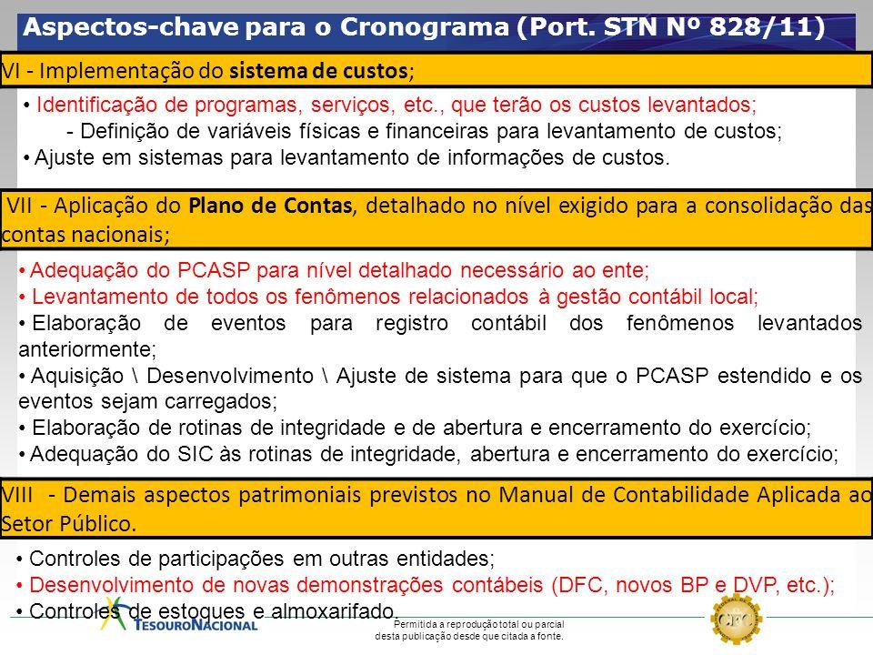 Aspectos-chave para o Cronograma (Port. STN Nº 828/11)