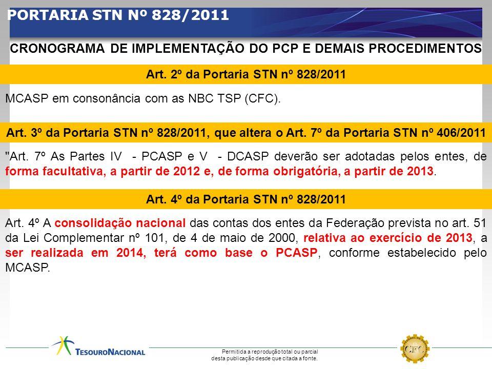 PORTARIA STN Nº 828/2011 CRONOGRAMA DE IMPLEMENTAÇÃO DO PCP E DEMAIS PROCEDIMENTOS. Art. 2º da Portaria STN nº 828/2011.