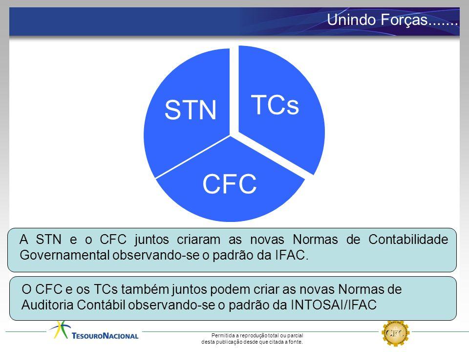 TCs STN CFC Unindo Forças.......