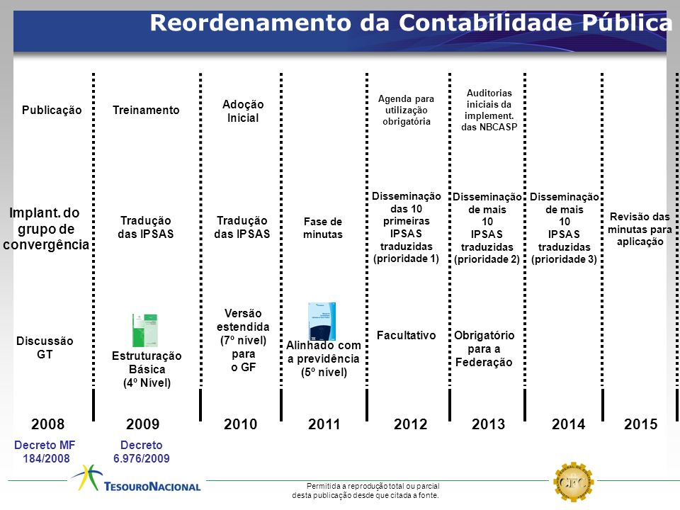 Reordenamento da Contabilidade Pública