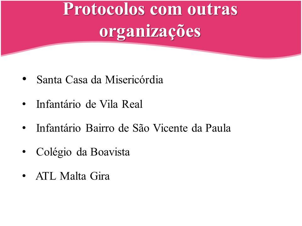 Protocolos com outras organizações