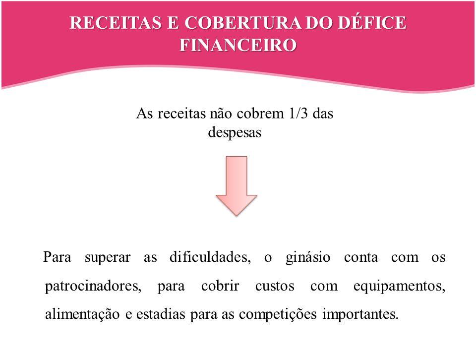 RECEITAS E COBERTURA DO DÉFICE FINANCEIRO