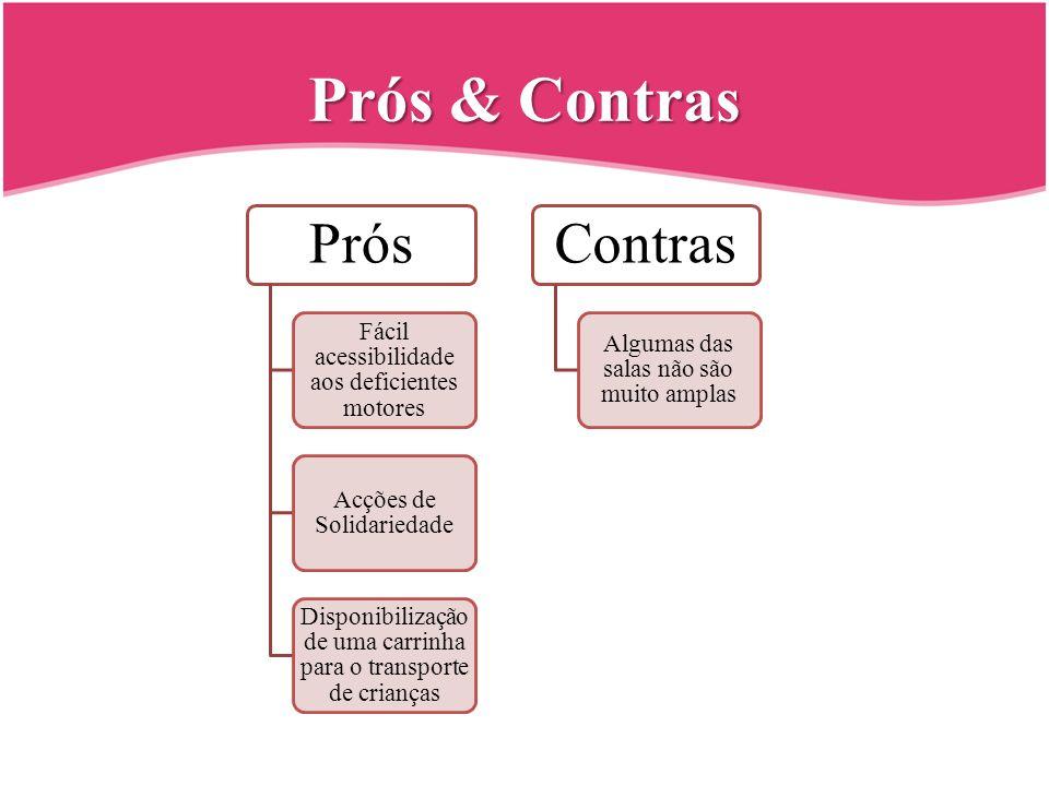 Prós & Contras Prós Contras