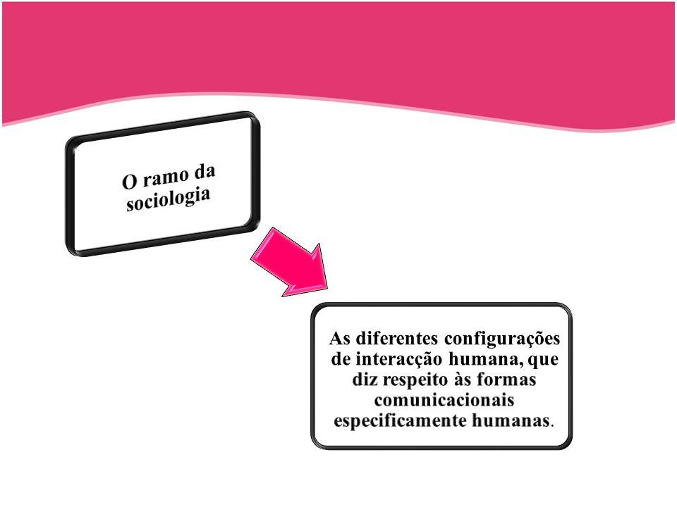 O ramo da sociologia As diferentes configurações de interacção humana, que diz respeito às formas comunicacionais especificamente humanas.