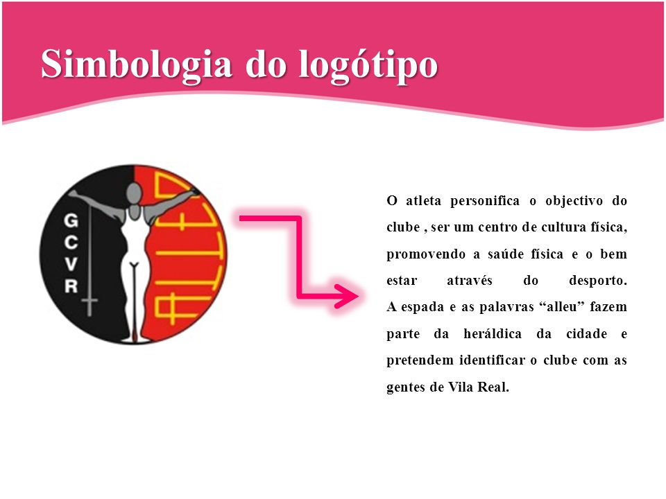 Simbologia do logótipo