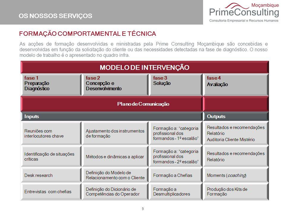 FORMAÇÃO COMPORTAMENTAL E TÉCNICA