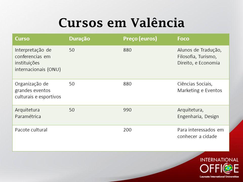 Cursos em Valência Curso Duração Preço (euros) Foco