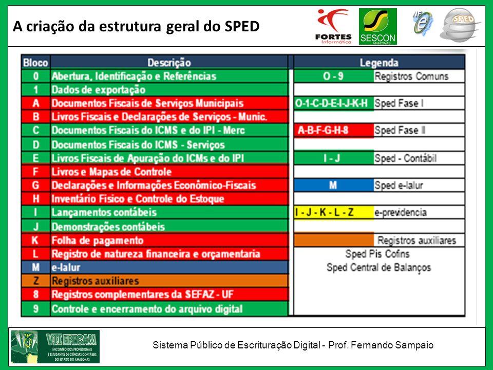 A criação da estrutura geral do SPED