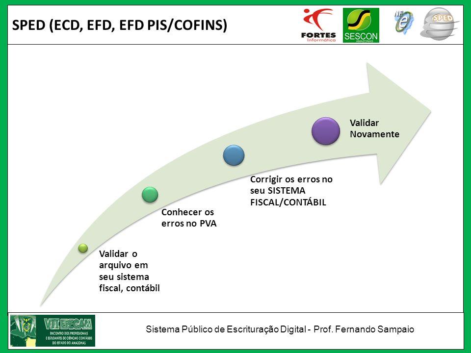 SPED (ECD, EFD, EFD PIS/COFINS)