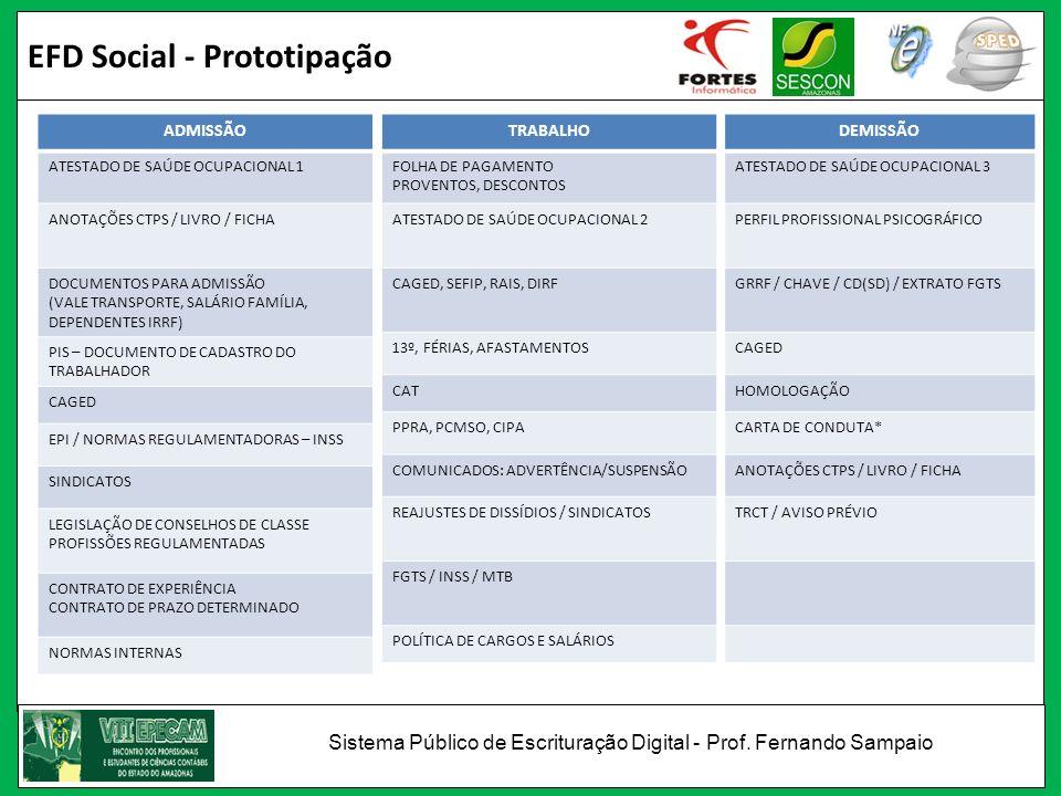 EFD Social - Prototipação