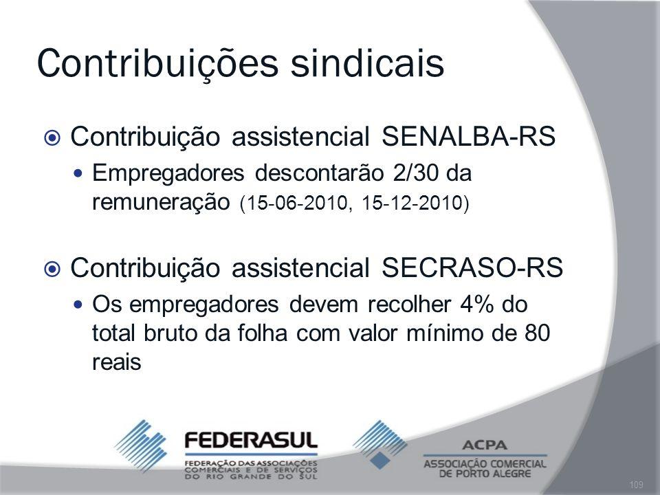 Contribuições sindicais