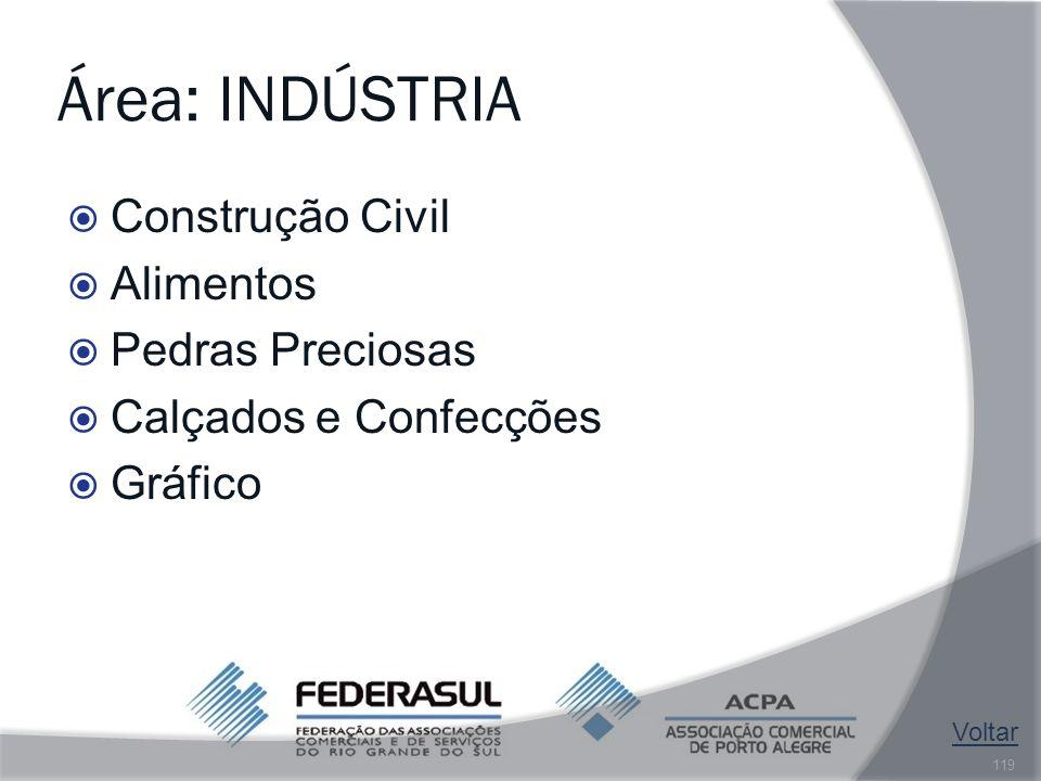 Área: INDÚSTRIA Construção Civil Alimentos Pedras Preciosas