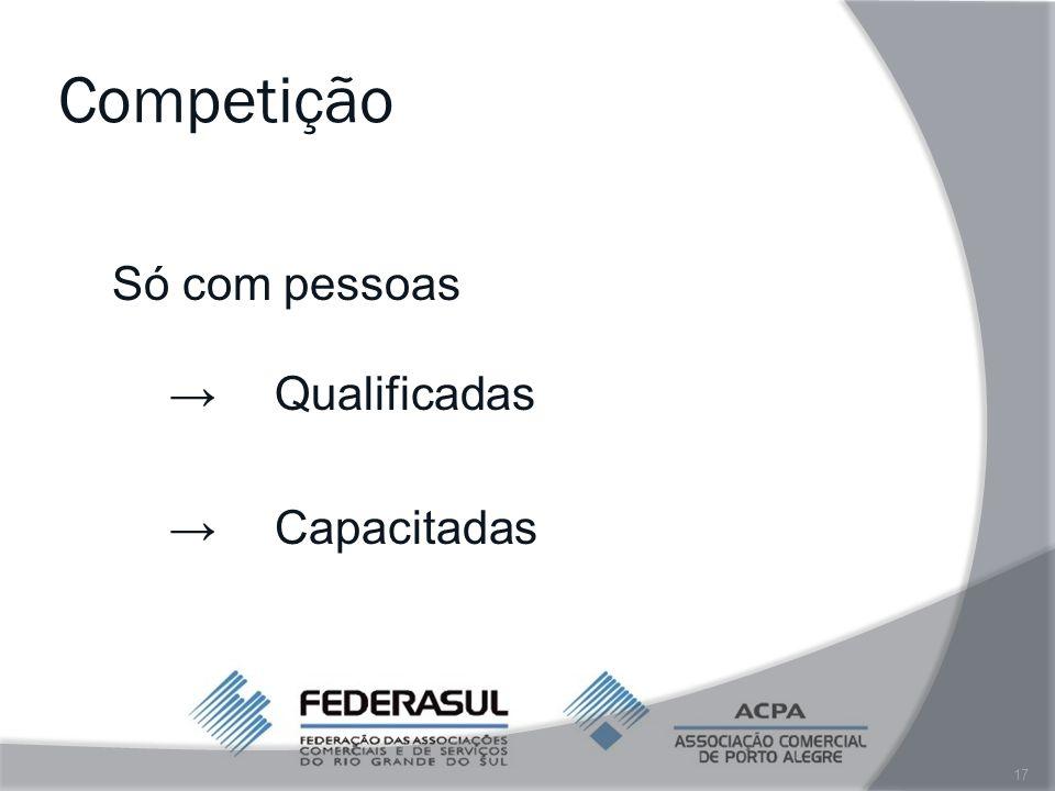 Competição Só com pessoas → Qualificadas → Capacitadas