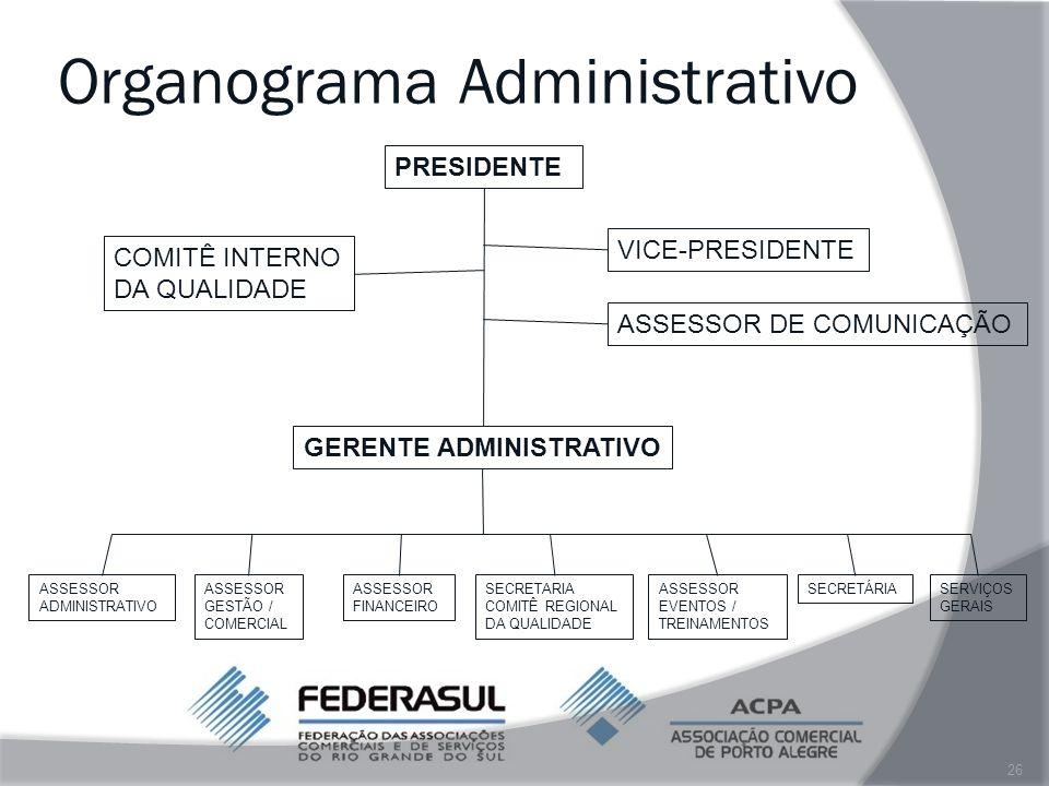 Organograma Administrativo