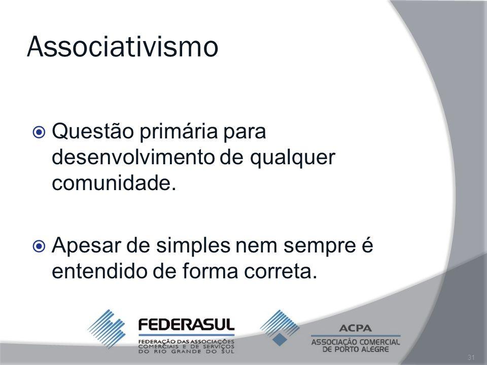 Associativismo Questão primária para desenvolvimento de qualquer comunidade.