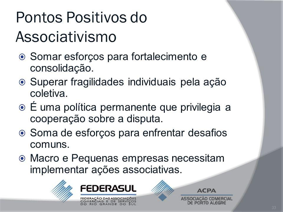 Pontos Positivos do Associativismo