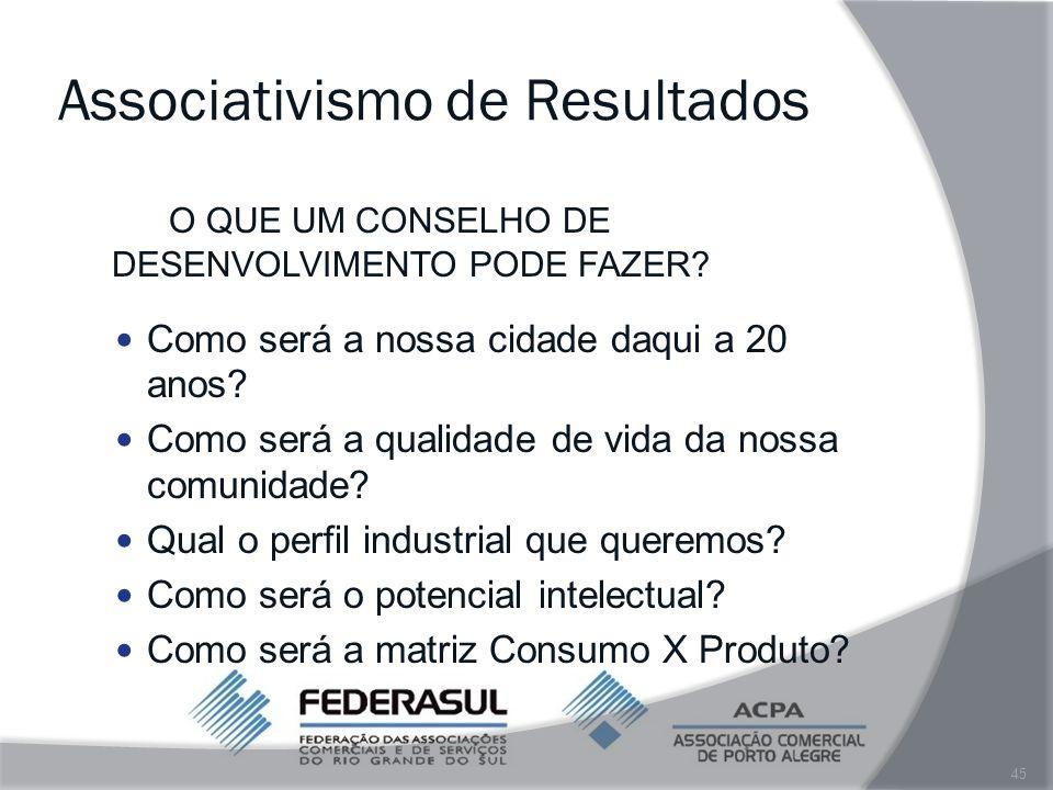 Associativismo de Resultados