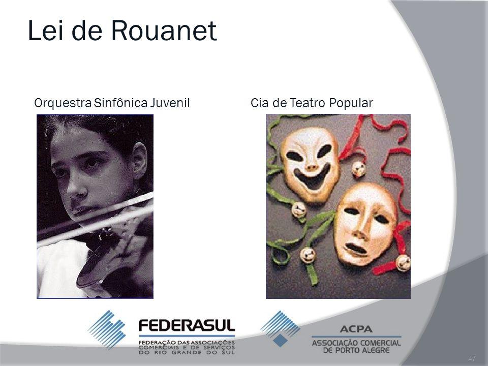 Lei de Rouanet Orquestra Sinfônica Juvenil Cia de Teatro Popular