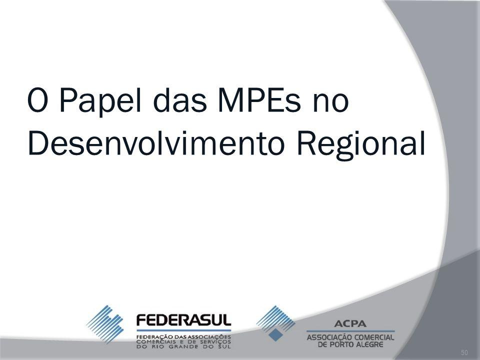 O Papel das MPEs no Desenvolvimento Regional